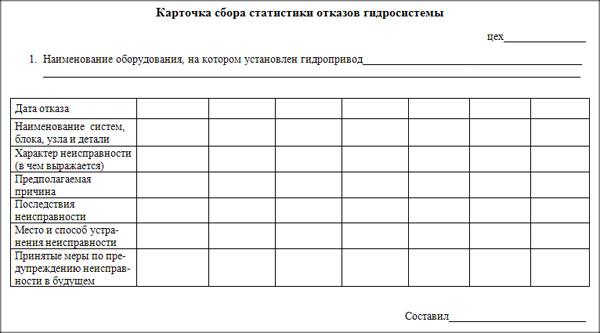 Карточка сбора статистики.